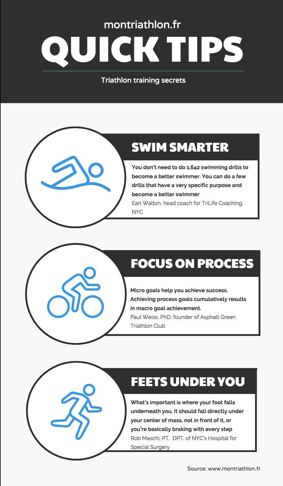 Conseils Triathlon